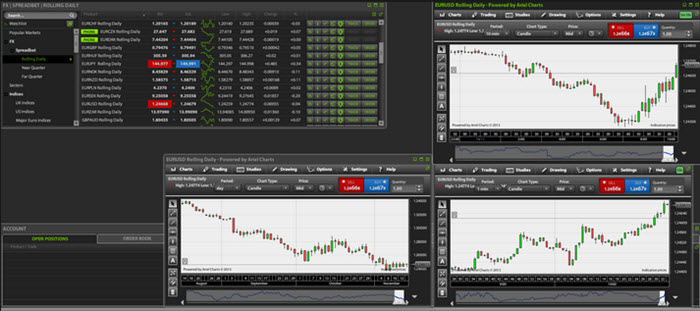 Greenfields capital binary options